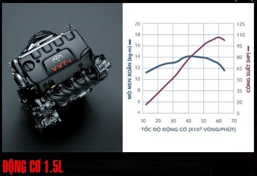 Toyota Vios 1.5 E - Giá xe Toyota Vios 1.5 E - Hotline: 0909.016.946
