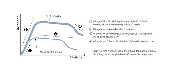 ba vios e muaxegiatot vn - An toàn và tiện nghi hơn với Toyota Vios 1.5E (MT và CVT) - Muaxegiatot.vn