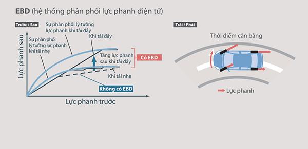 ebd vios e muaxegiatot vn - An toàn và tiện nghi hơn với Toyota Vios 1.5E (MT và CVT) - Muaxegiatot.vn
