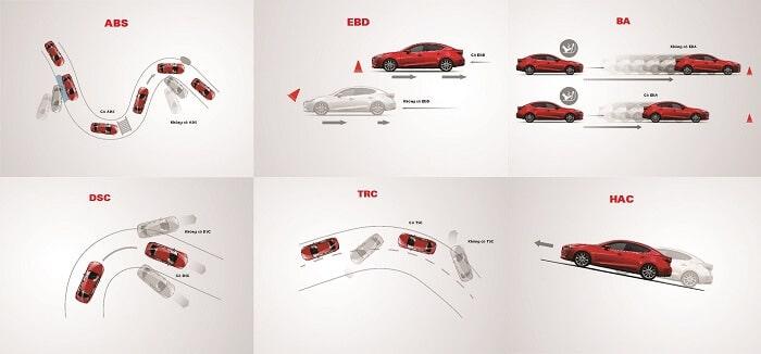 gia xe mazda 3 2019 1 5l facelift muaxenhanh vn 10 - Mazda 3 2020 1.5L sedan giá bán kèm khuyến mãi #1 - Muaxegiatot.vn