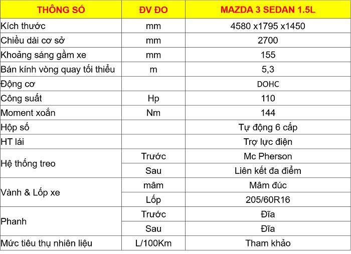 gia xe mazda 3 2019 1 5l facelift muaxenhanh vn 17 - Mazda 3 2020 1.5L sedan giá bán kèm khuyến mãi #1 - Muaxegiatot.vn