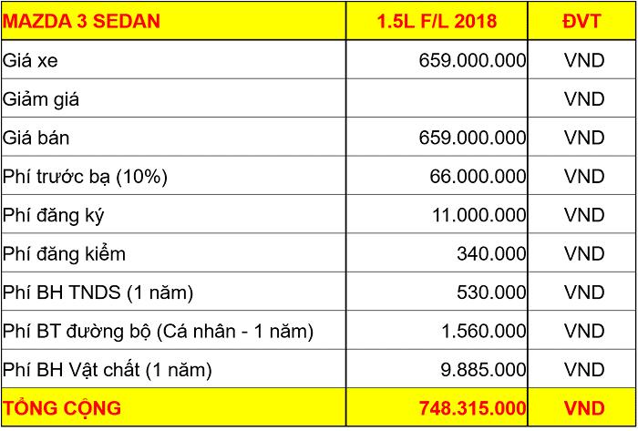 gia xe mazda 3 2019 1 5l facelift muaxenhanh vn 7 - Mazda 3 2020 1.5L sedan giá bán kèm khuyến mãi #1 - Muaxegiatot.vn