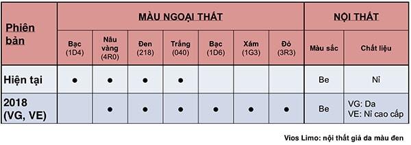 mau xe vios 2019 muaxegiatot vn - Toyota Vios 2020 có gì mới? - Muaxegiatot.vn