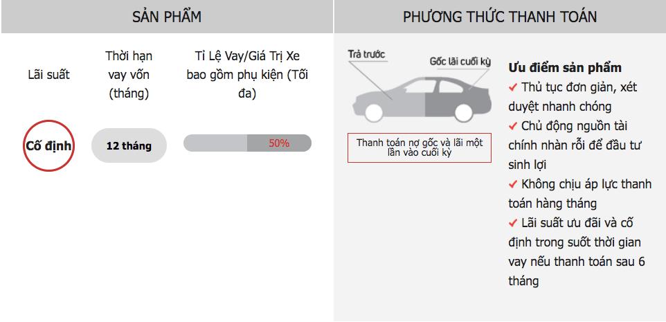 san pham 50 50 muaxegiatot vn - Tín dụng mua xe: Vay từ Toyota - Mua xe Toyota - Muaxegiatot.vn