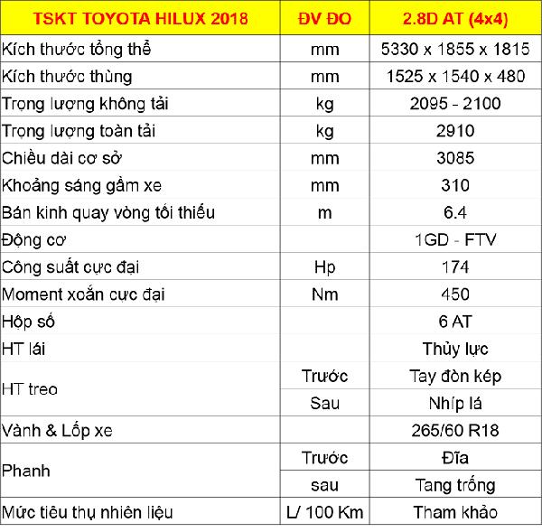 thong-so-ky-thuat-xe-toyota-hilux-2018-2019-so-tu-dong-2-cau-muaxegiatot-vn