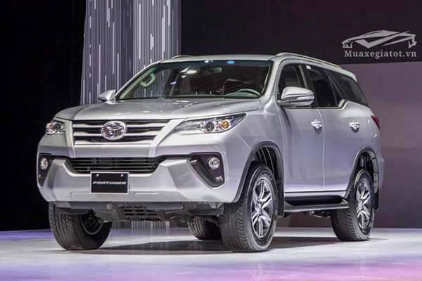 Thông số kỹ thuật Toyota Fortuner 2019